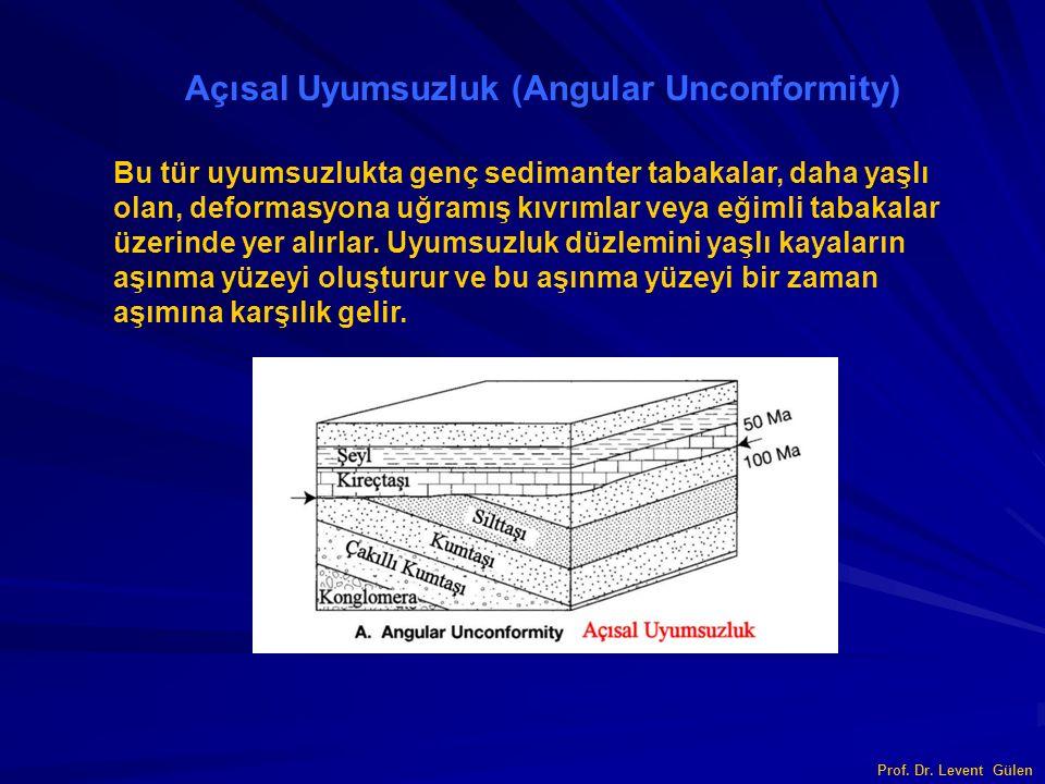 Prof. Dr. Levent Gülen Açısal Uyumsuzluk (Angular Unconformity) Bu tür uyumsuzlukta genç sedimanter tabakalar, daha yaşlı olan, deformasyona uğramış k