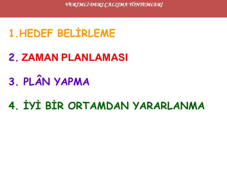 1.HEDEF BELİRLEME 2.ZAMAN PLANLAMASI 3. PLÂN YAPMA 4.