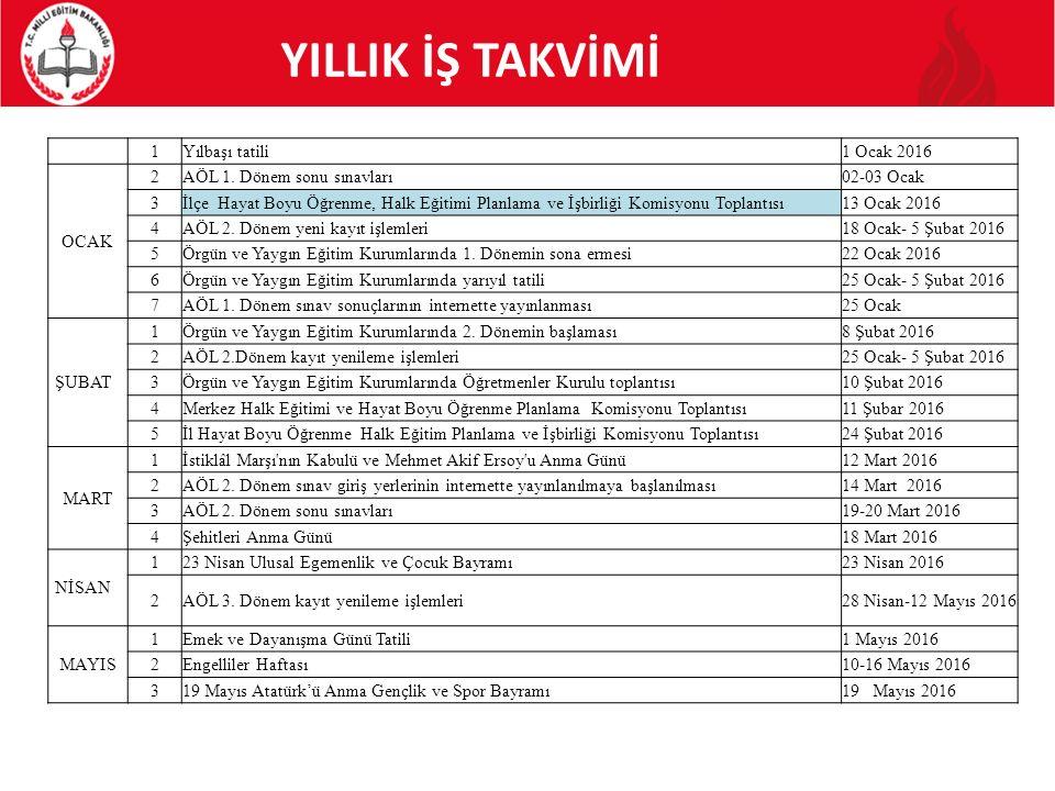 YILLIK İŞ TAKVİMİ 1Yılbaşı tatili1 Ocak 2016 OCAK 2AÖL 1.