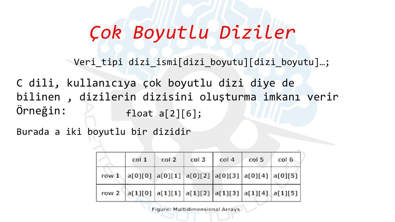 Çok Boyutlu Diziler Veri_tipi dizi_ismi[dizi_boyutu][dizi_boyutu]…; C dili, kullanıcıya çok boyutlu dizi diye de bilinen, dizilerin dizisini oluşturma imkanı verir Örneğin: float a[2][6]; Burada a iki boyutlu bir dizidir