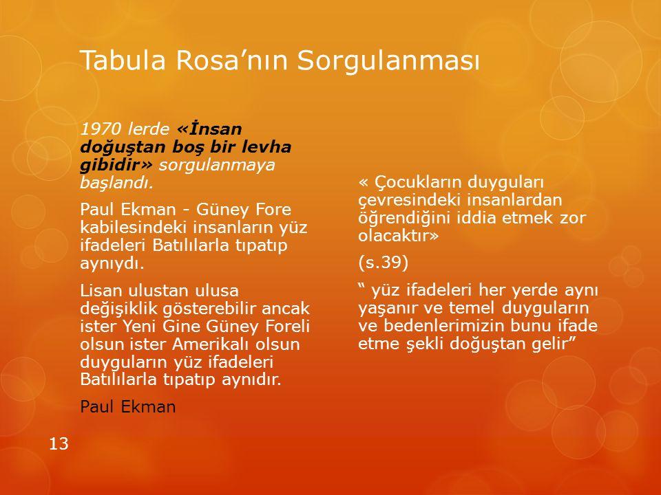 Tabula Rosa'nın Sorgulanması 1970 lerde «İnsan doğuştan boş bir levha gibidir» sorgulanmaya başlandı.