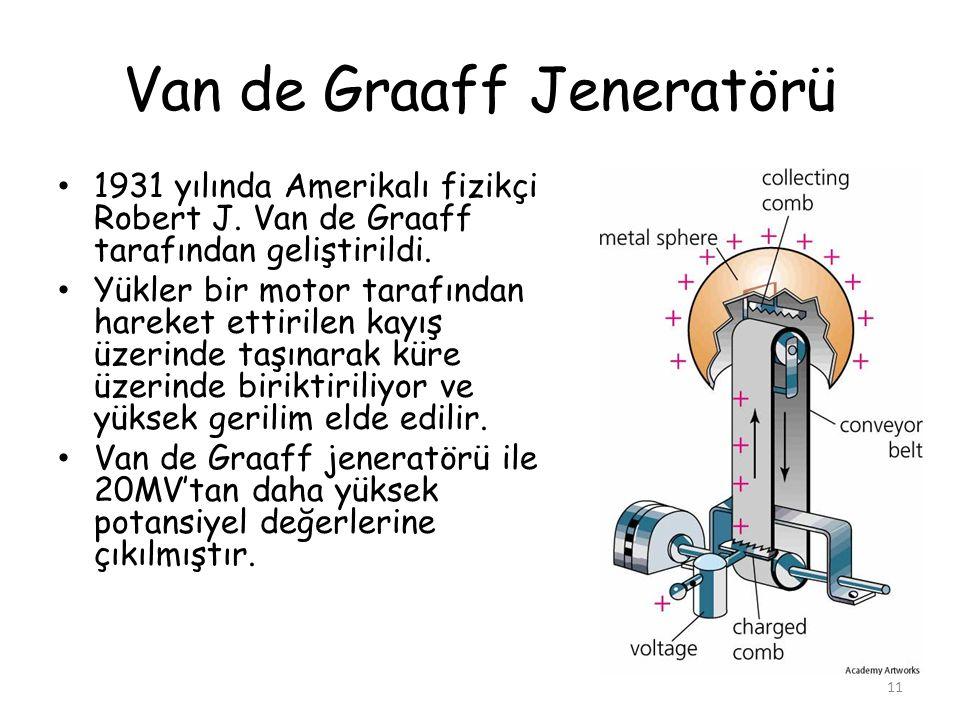 Van de Graaff Jeneratörü 1931 yılında Amerikalı fizikçi Robert J. Van de Graaff tarafından geliştirildi. Yükler bir motor tarafından hareket ettirilen