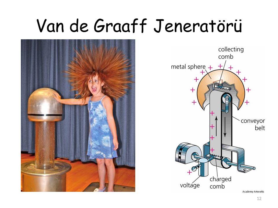 Van de Graaff Jeneratörü 12