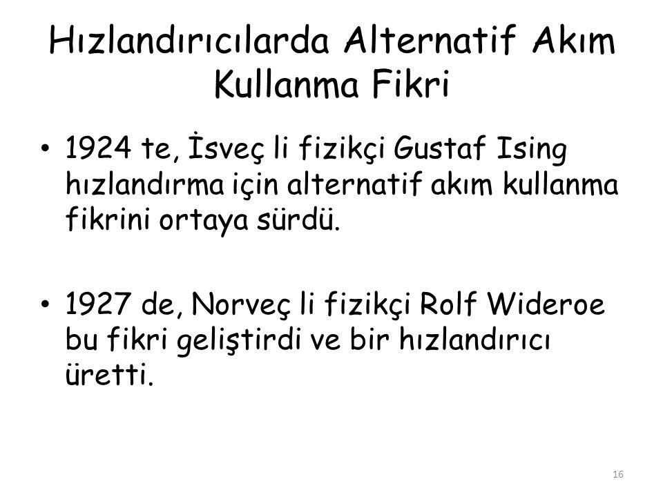 Hızlandırıcılarda Alternatif Akım Kullanma Fikri 16 1924 te, İsveç li fizikçi Gustaf Ising hızlandırma için alternatif akım kullanma fikrini ortaya sü