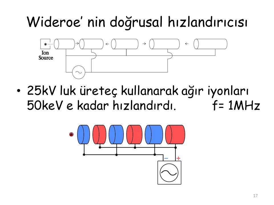 Wideroe' nin doğrusal hızlandırıcısı 25kV luk üreteç kullanarak ağır iyonları 50keV e kadar hızlandırdı. f= 1MHz 17