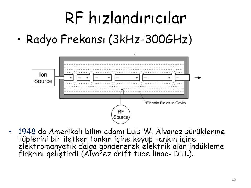 RF hızlandırıcılar Radyo Frekansı (3kHz-300GHz) 25 1948 da Amerikalı bilim adamı Luis W. Alvarez sürüklenme tüplerini bir iletken tankın içine koyup t