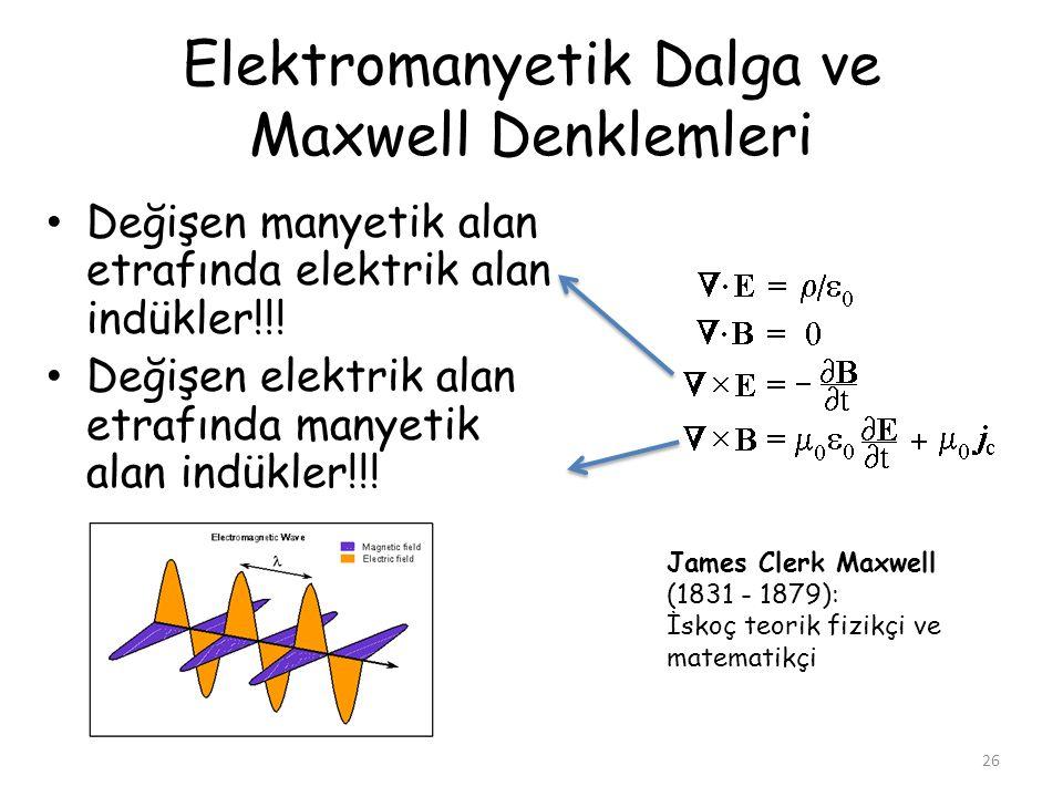 Elektromanyetik Dalga ve Maxwell Denklemleri Değişen manyetik alan etrafında elektrik alan indükler!!! Değişen elektrik alan etrafında manyetik alan i
