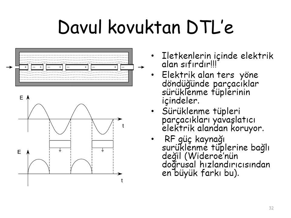 Davul kovuktan DTL'e Iletkenlerin içinde elektrik alan sıfırdır!!! Elektrik alan ters yöne döndüğünde parçacıklar sürüklenme tüplerinin içindeler. Sür