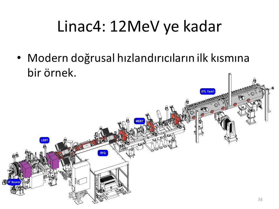 Linac4: 12MeV ye kadar 34 Modern doğrusal hızlandırıcıların ilk kısmına bir örnek.