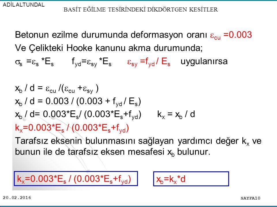 20.02.2016 Betonun ezilme durumunda deformasyon oranı  cu =0.003 Ve Çelikteki Hooke kanunu akma durumunda;  s =  s *E s f yd =  sy *E s  sy =f yd / E s uygulanırsa x b / d =  cu /(  cu +  sy ) x b / d = 0.003 / (0.003 + f yd / E s ) x b / d= 0.003*E s / (0.003*E s +f yd ) k x = x b / d k x =0.003*E s / (0.003*E s +f yd ) Tarafsız eksenin bulunmasını sağlayan yardımcı değer k x ve bunun ile de tarafsız eksen mesafesi x b bulunur.