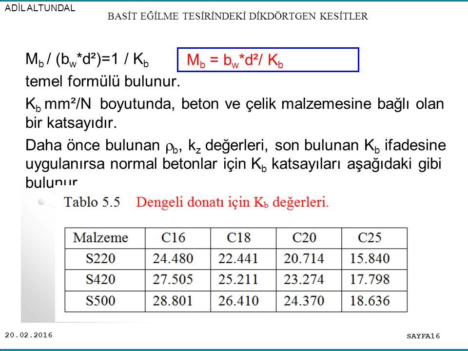 20.02.2016 M b / (b w *d²)=1 / K b temel formülü bulunur.