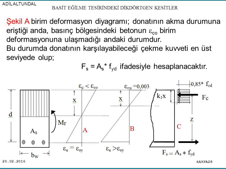 20.02.2016 SAYFA28 ADİL ALTUNDAL BASİT EĞİLME TESİRİNDEKİ DİKDÖRTGEN KESİTLER Şekil A birim deformasyon diyagramı; donatının akma durumuna eriştiği anda, basınç bölgesindeki betonun  co birim deformasyonuna ulaşmadığı andaki durumdur.