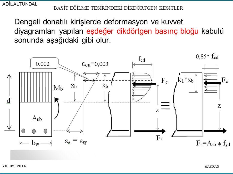 20.02.2016 Emniyet gerilmeleri metodu sınır durumda faydalı yükseklik ve donatı hesabı:  b = 80 kg/cm² ;  e = 1400 kg/cm² ; tablodan k 6 =64,01; k 4 =75,83 M=b w *d²/k 6 1000= 25*d²/64,01; d= 51 cm.