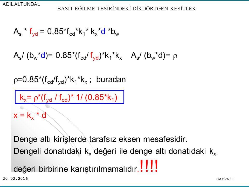 20.02.2016 A s * f yd = 0,85*f cd *k 1 * k x *d *b w A s / (b w *d)= 0.85*(f cd / f yd )*k 1 *k x A s / (b w *d)=   =0.85*(f cd /f yd )*k 1 *k x ; buradan x = k x * d Denge altı kirişlerde tarafsız eksen mesafesidir.