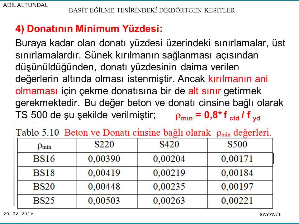 20.02.2016 4) Donatının Minimum Yüzdesi: Buraya kadar olan donatı yüzdesi üzerindeki sınırlamalar, üst sınırlamalardır.