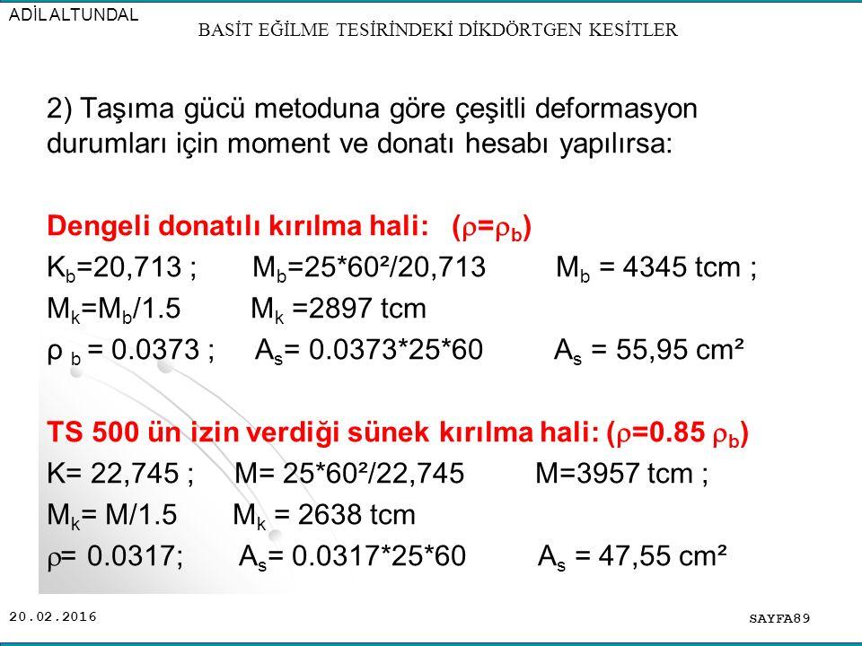 20.02.2016 2) Taşıma gücü metoduna göre çeşitli deformasyon durumları için moment ve donatı hesabı yapılırsa: Dengeli donatılı kırılma hali: (  =  b ) K b =20,713 ; M b =25*60²/20,713 M b = 4345 tcm ; M k =M b /1.5 M k =2897 tcm ρ b = 0.0373 ; A s = 0.0373*25*60 A s = 55,95 cm² TS 500 ün izin verdiği sünek kırılma hali: (  =0.85  b ) K= 22,745 ; M= 25*60²/22,745 M=3957 tcm ; M k = M/1.5 M k = 2638 tcm  = 0.0317; A s = 0.0317*25*60 A s = 47,55 cm² SAYFA89 ADİL ALTUNDAL BASİT EĞİLME TESİRİNDEKİ DİKDÖRTGEN KESİTLER