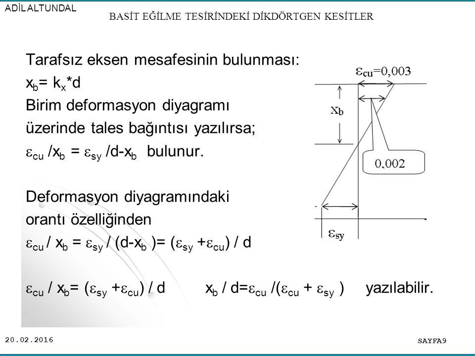 20.02.2016 b) Tarafsız eksenin yeri aşağıdaki gibi de bulunarak da çözüm yapılabilir: F c =F s F s = A s *f yd F s = 2463*191 F s = 470433 N F c = 0.85*f cd *k 1 *x*b w 470433= 0.85*13*0.85*x*250 x= 200,3 mm z= d- k 1 *x / 2 z = 600- 0.85*200,3 / 2 z= 514,85 mm M r = F c *z M r = 470,433*0,51485 M r = 242,2 kNm bulunur.