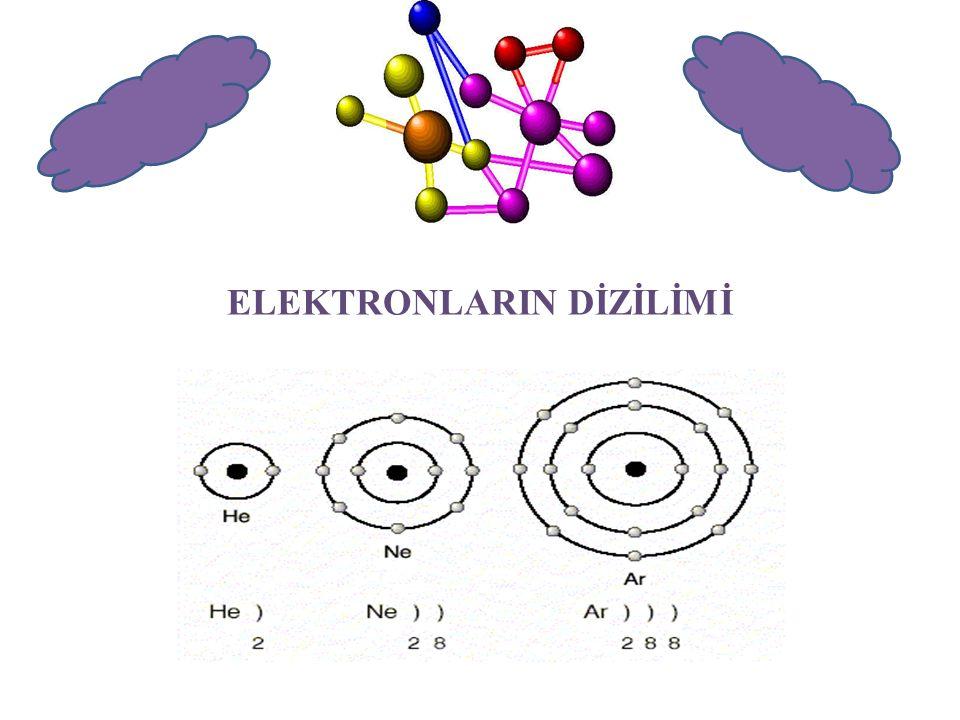 Eğer bu üç elementin birer elektronu daha olsaydı, her birinde yeni bir katman oluşacaktı.