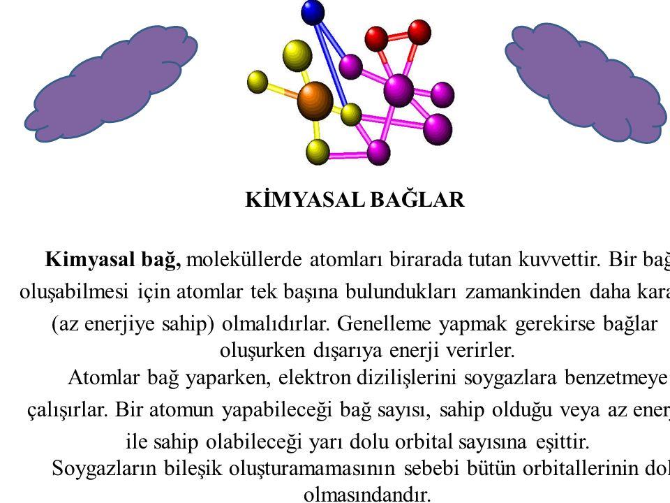 KİMYASAL BAĞLAR Kimyasal bağ, moleküllerde atomları birarada tutan kuvvettir. Bir bağın oluşabilmesi için atomlar tek başına bulundukları zamankinden