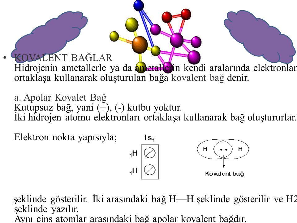KOVALENT BAĞLAR Hidrojenin ametallerle ya da ametallerin kendi aralarında elektronlarını ortaklaşa kullanarak oluşturulan bağa kovalent bağ denir. a.