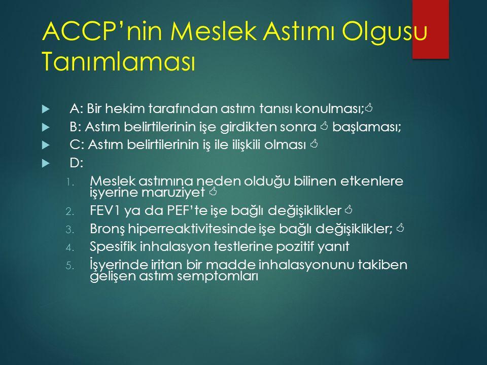 ACCP'nin Meslek Astımı Olgusu Tanımlaması  A: Bir hekim tarafından astım tanısı konulması;   B: Astım belirtilerinin işe girdikten sonra  başlamas