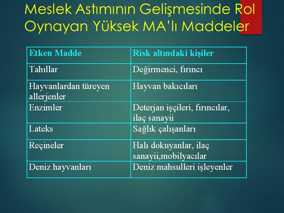 Meslek Astımı: Risk Faktörleri Kişisel Risk Faktörleri  Genetik Faktörler:  Atopi:  Laboratuar hayvanlarının atık ve salgılarına ; B Subtilis enzimlerine karşı gelişen astmada risk faktörü.