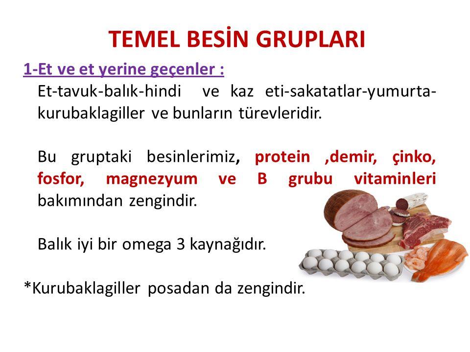 TEMEL BESİN GRUPLARI 1-Et ve et yerine geçenler : Et-tavuk-balık-hindi ve kaz eti-sakatatlar-yumurta- kurubaklagiller ve bunların türevleridir. Bu gru