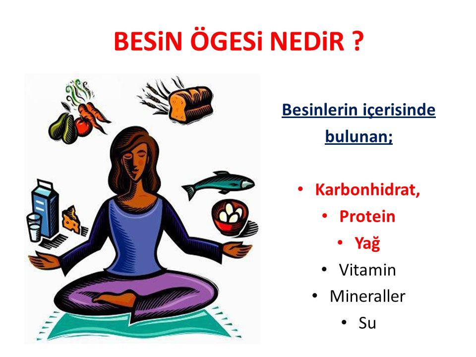 BESiN ÖGESi NEDiR ? Besinlerin içerisinde bulunan; Karbonhidrat, Protein Yağ Vitamin Mineraller Su