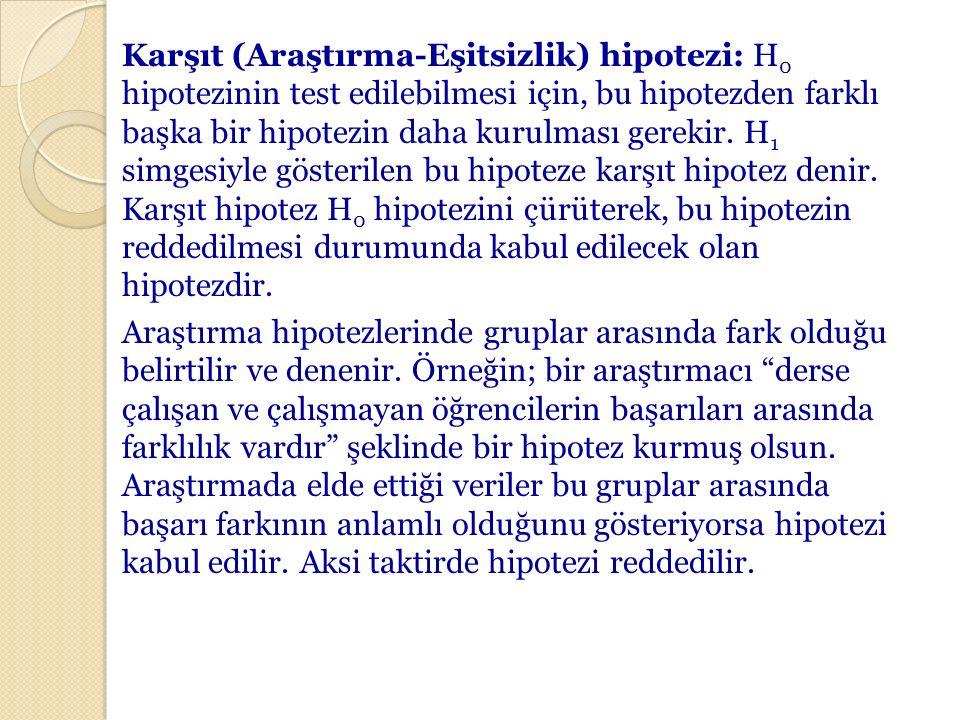 Karşıt (Araştırma-Eşitsizlik) hipotezi: H 0 hipotezinin test edilebilmesi için, bu hipotezden farklı başka bir hipotezin daha kurulması gerekir. H 1 s