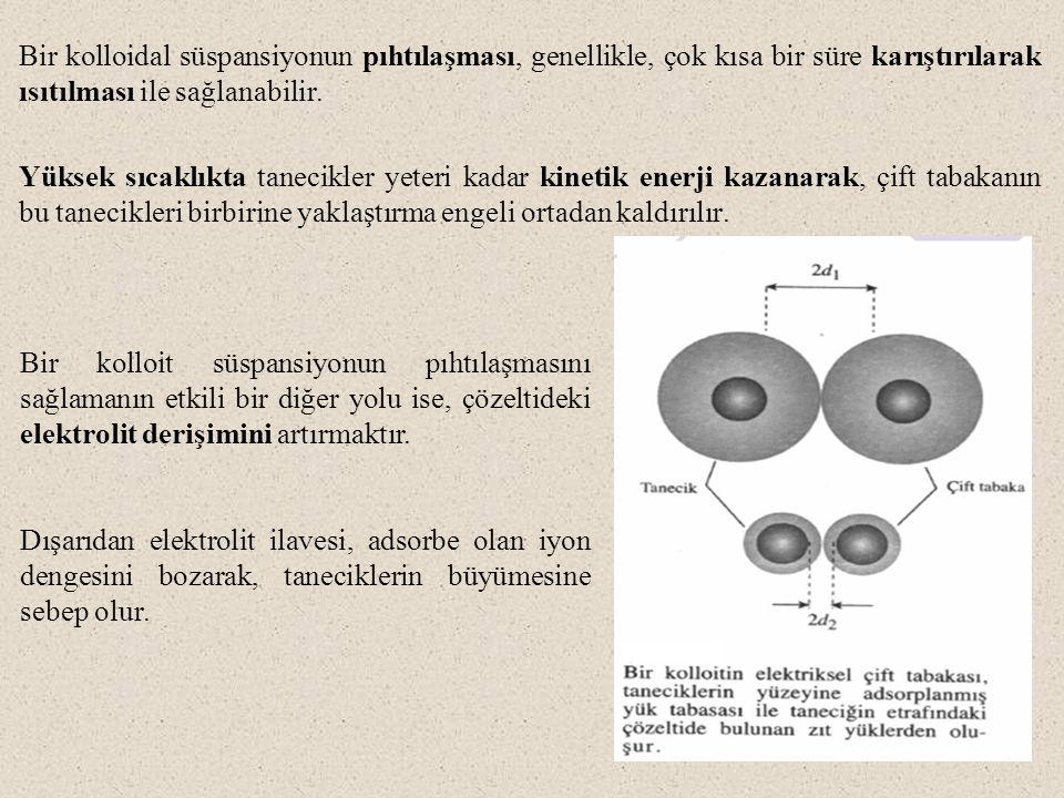 Pıhtılaşmış bir kolloit yıkanınca, tekrar kolloidal süspansiyon haline gelebilir (peptitleşme).