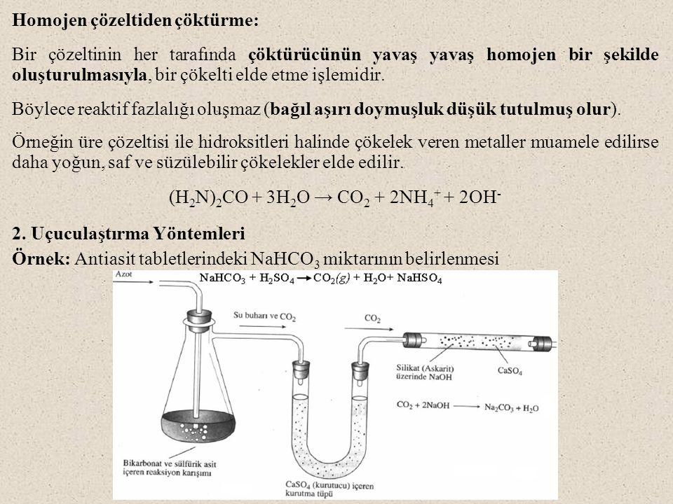 Homojen çözeltiden çöktürme: Bir çözeltinin her tarafında çöktürücünün yavaş yavaş homojen bir şekilde oluşturulmasıyla, bir çökelti elde etme işlemid