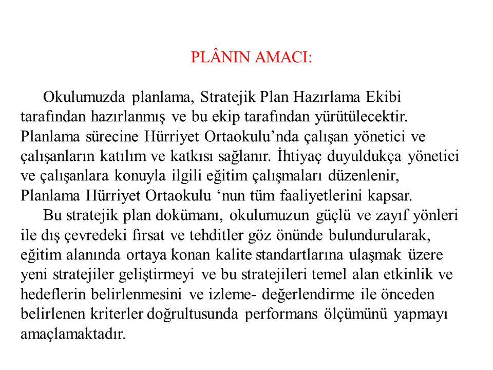 PLÂNIN KAPSAMI: Bu stratejik plan Hürriyet Ortaokulu'nun 2015-2019 yıllarına dönük stratejik amaçlarını,hedeflerini ve performans göstergelerini kapsamaktadır.