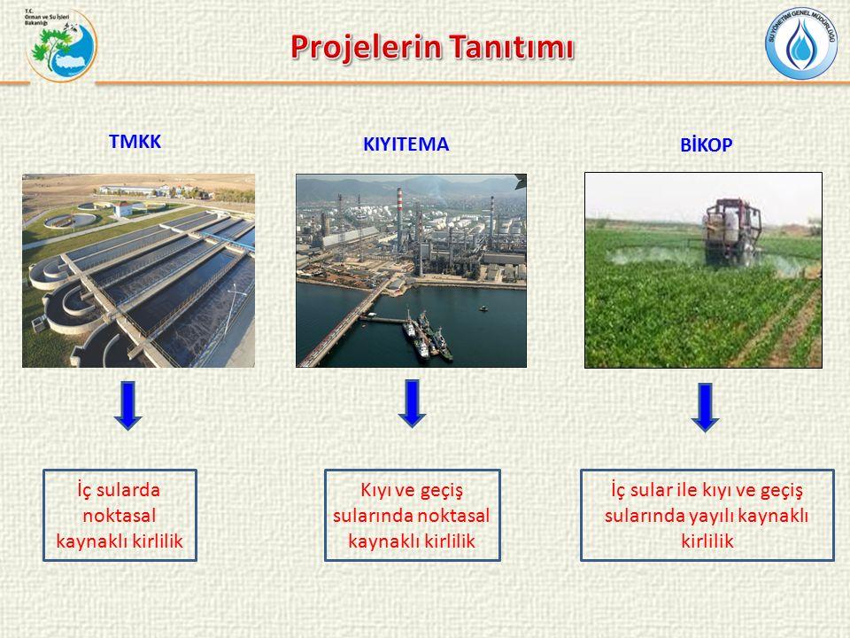 BİKOP İç sularda noktasal kaynaklı kirlilik TMKK KIYITEMA Kıyı ve geçiş sularında noktasal kaynaklı kirlilik İç sular ile kıyı ve geçiş sularında yayılı kaynaklı kirlilik