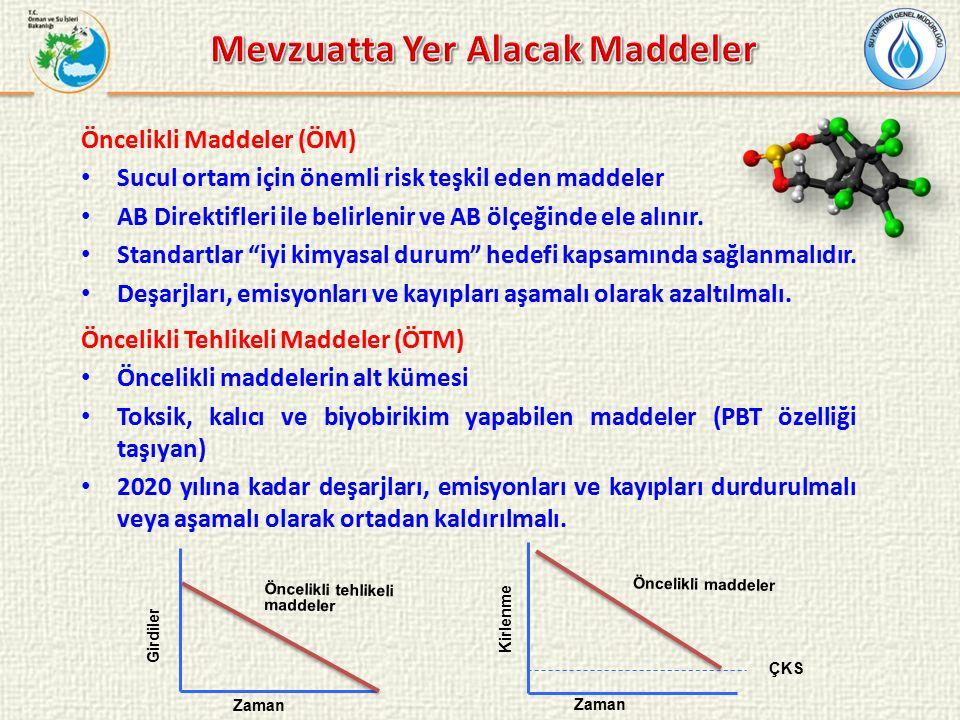 Öncelikli Maddeler (ÖM) Sucul ortam için önemli risk teşkil eden maddeler AB Direktifleri ile belirlenir ve AB ölçeğinde ele alınır.