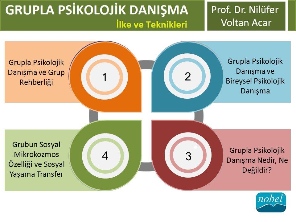 Grubun Sosyal Mikrokozmos Özelliği ve Sosyal Yaşama Transfer 4 Grupla Psikolojik Danışma Nedir, Ne Değildir? 3 Grupla Psikolojik Danışma ve Bireysel P