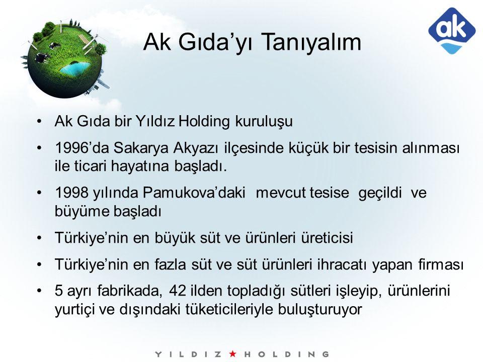 Ak Gıda'yı Tanıyalım Ak Gıda bir Yıldız Holding kuruluşu 1996'da Sakarya Akyazı ilçesinde küçük bir tesisin alınması ile ticari hayatına başladı.
