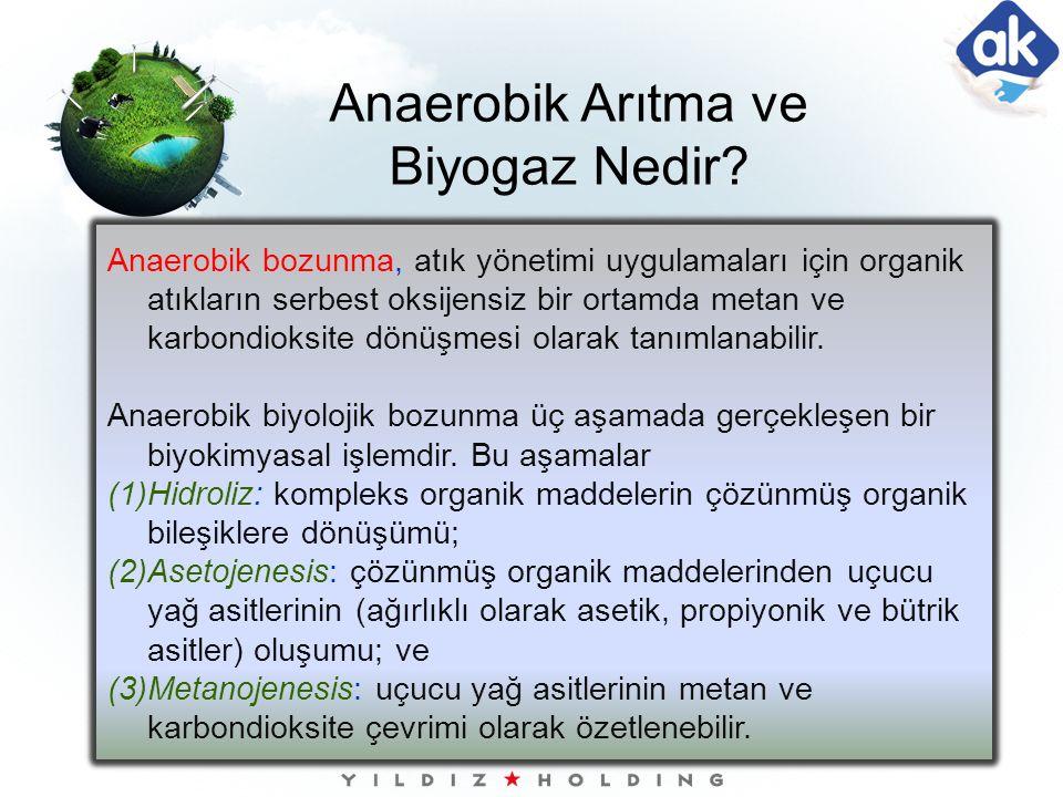 Anaerobik Arıtma ve Biyogaz Nedir? Anaerobik bozunma, atık yönetimi uygulamaları için organik atıkların serbest oksijensiz bir ortamda metan ve karbon