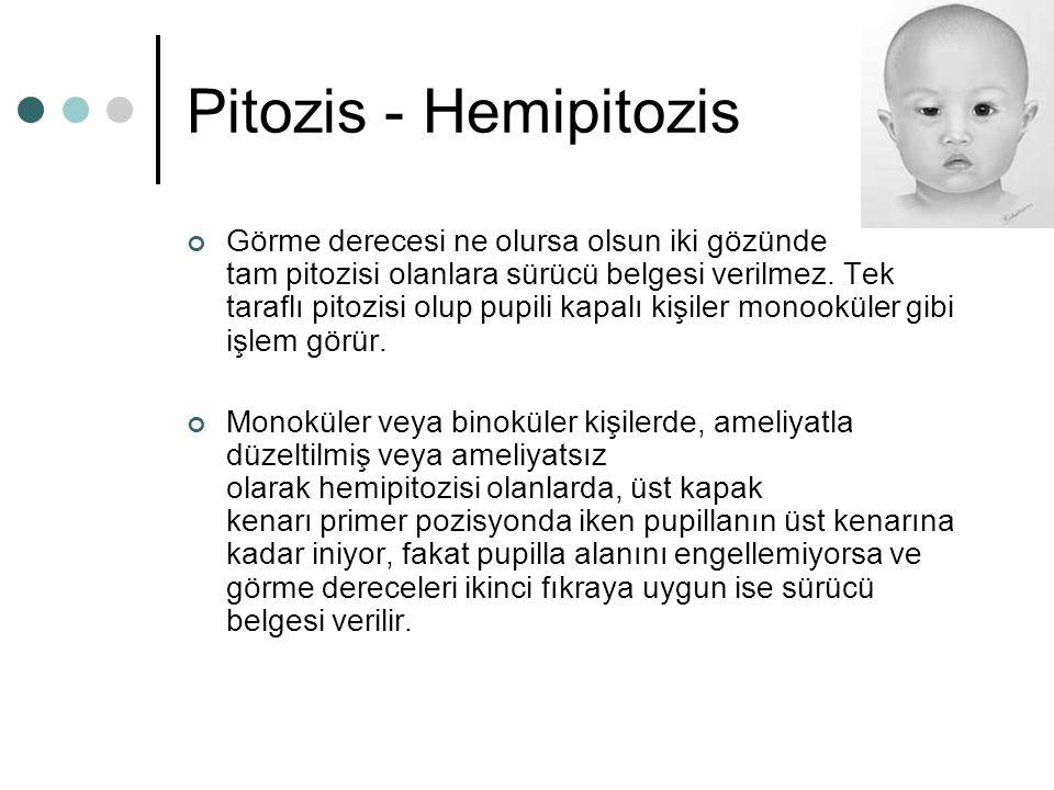 Pitozis - Hemipitozis Görme derecesi ne olursa olsun iki gözünde tam pitozisi olanlara sürücü belgesi verilmez. Tek taraflı pitozisi olup pupili kapal