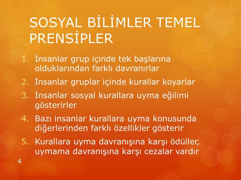 SOSYAL BİLİMLER TEMEL PRENSİPLER 1.İnsanlar grup içinde tek başlarına olduklarından farklı davranırlar 2.İnsanlar gruplar içinde kurallar koyarlar 3.İ
