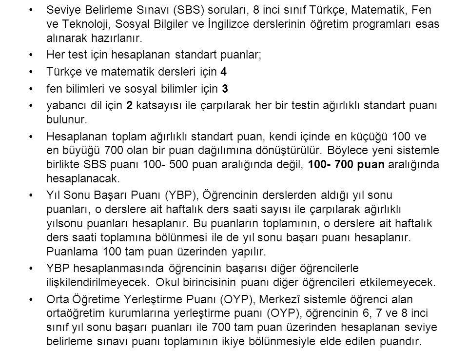 Seviye Belirleme Sınavı (SBS) soruları, 8 inci sınıf Türkçe, Matematik, Fen ve Teknoloji, Sosyal Bilgiler ve İngilizce derslerinin öğretim programları esas alınarak hazırlanır.