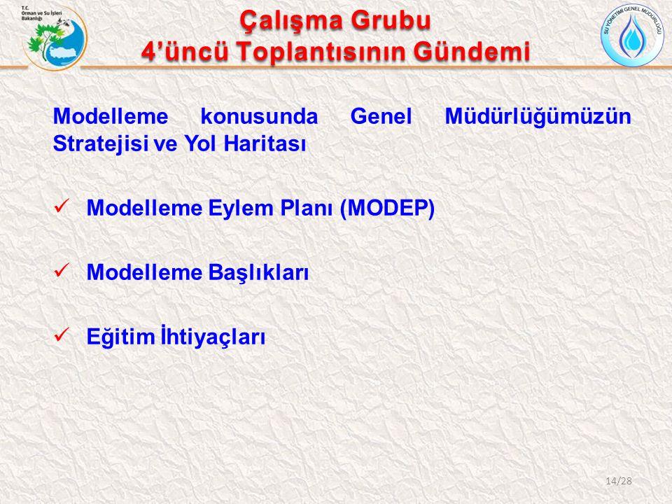 Modelleme konusunda Genel Müdürlüğümüzün Stratejisi ve Yol Haritası Modelleme Eylem Planı (MODEP) Modelleme Başlıkları Eğitim İhtiyaçları 14/28 Çalışma Grubu 4'üncü Toplantısının Gündemi