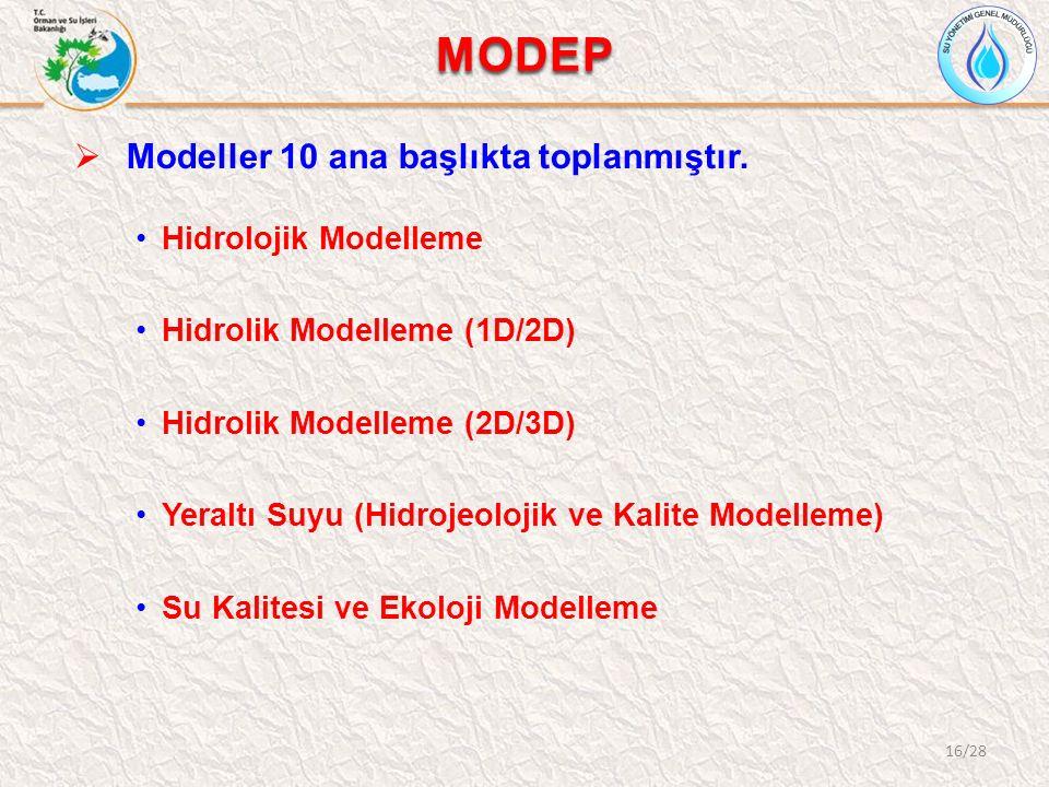MODEP  Modeller 10 ana başlıkta toplanmıştır. Hidrolojik Modelleme Hidrolik Modelleme (1D/2D) Hidrolik Modelleme (2D/3D) Yeraltı Suyu (Hidrojeolojik