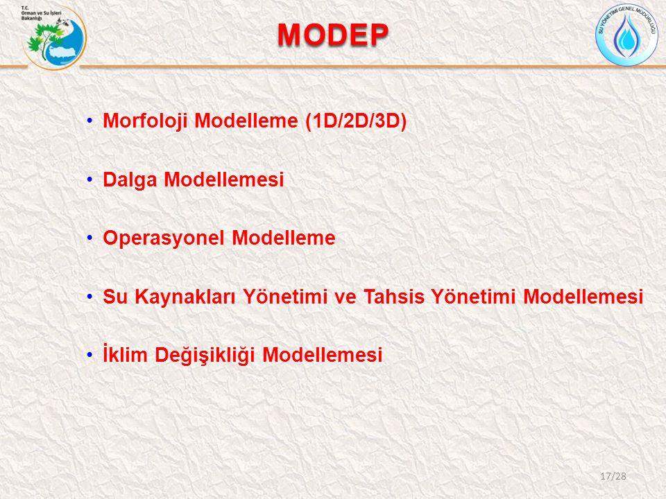 MODEP Morfoloji Modelleme (1D/2D/3D) Dalga Modellemesi Operasyonel Modelleme Su Kaynakları Yönetimi ve Tahsis Yönetimi Modellemesi İklim Değişikliği Modellemesi 17/28