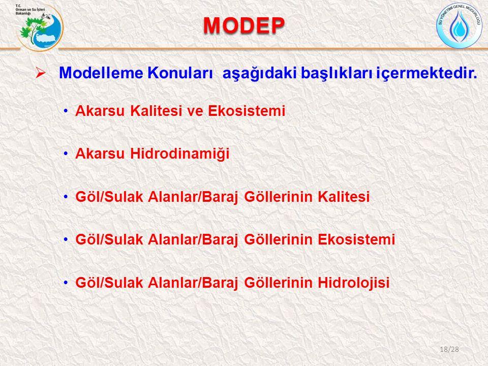 MODEP  Modelleme Konuları aşağıdaki başlıkları içermektedir. Akarsu Kalitesi ve Ekosistemi Akarsu Hidrodinamiği Göl/Sulak Alanlar/Baraj Göllerinin Ka