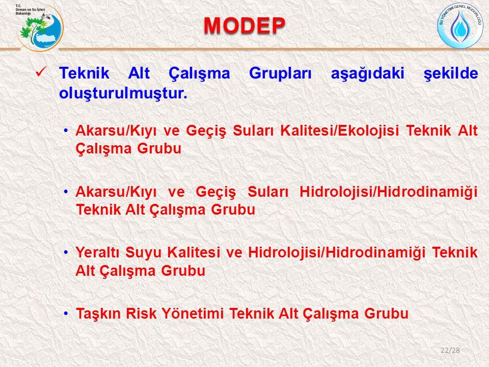 MODEP Teknik Alt Çalışma Grupları aşağıdaki şekilde oluşturulmuştur. Akarsu/Kıyı ve Geçiş Suları Kalitesi/Ekolojisi Teknik Alt Çalışma Grubu Akarsu/Kı