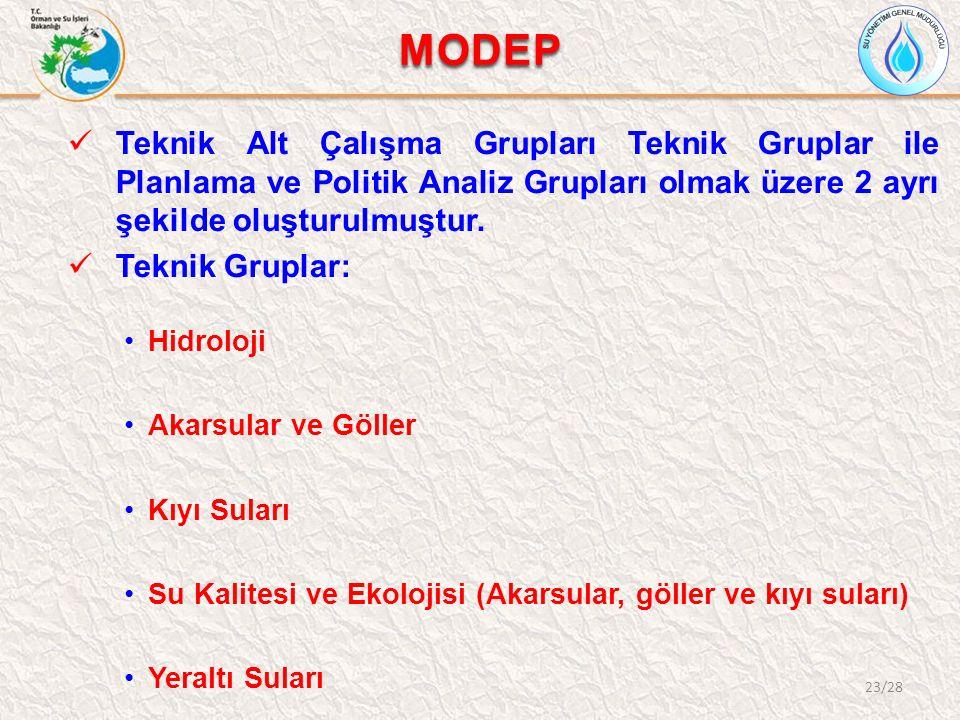 MODEP Teknik Alt Çalışma Grupları Teknik Gruplar ile Planlama ve Politik Analiz Grupları olmak üzere 2 ayrı şekilde oluşturulmuştur. Teknik Gruplar: H
