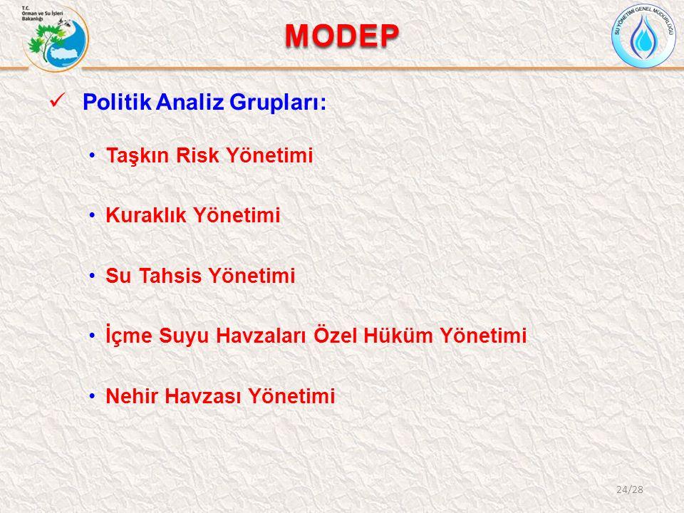 MODEP Politik Analiz Grupları: Taşkın Risk Yönetimi Kuraklık Yönetimi Su Tahsis Yönetimi İçme Suyu Havzaları Özel Hüküm Yönetimi Nehir Havzası Yönetimi 24/28