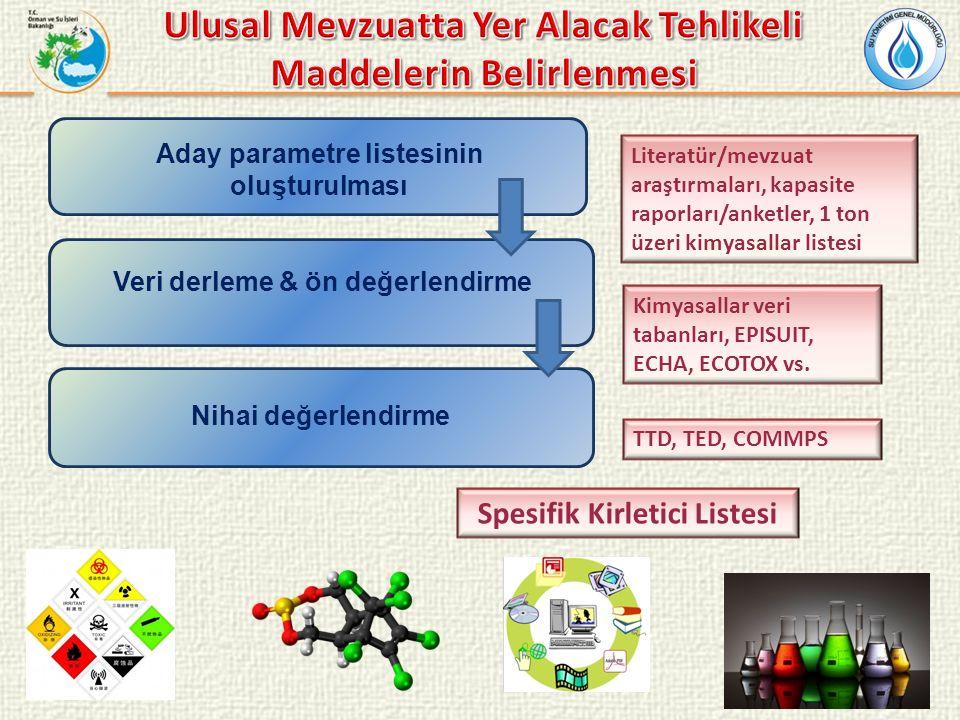 Aday parametre listesinin oluşturulması Literatür/mevzuat araştırmaları, kapasite raporları/anketler, 1 ton üzeri kimyasallar listesi Veri derleme & ö