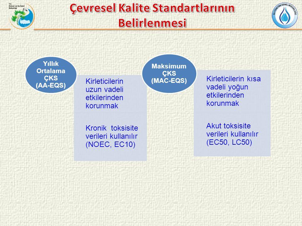 Değerlendirme Faktörü Metodu (DF-Metod) SSD Metodu (Species Sensitivity Distribution) veya Az sayıda taksonomik grup ve toksisite verisi Çok sayıda ve güvenilir toksisite verisi Kronik toksisite verisi ≥ 10 Akut toksisite verisi ≥ 12 SSD
