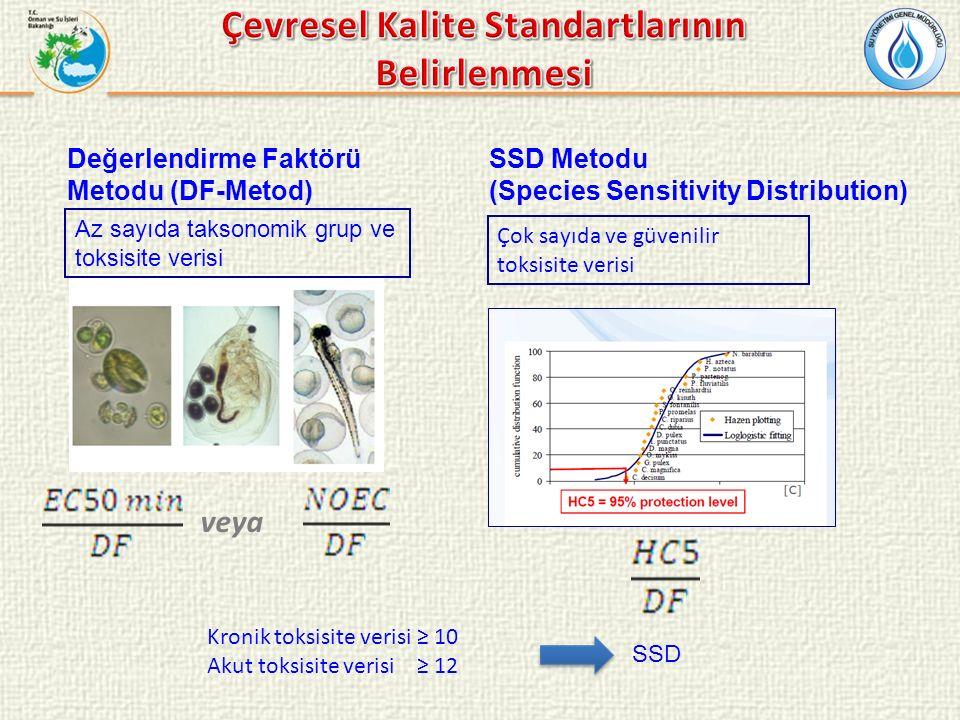 Değerlendirme Faktörü Metodu (DF-Metod) SSD Metodu (Species Sensitivity Distribution) veya Az sayıda taksonomik grup ve toksisite verisi Çok sayıda ve